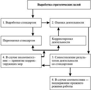 Должностная Инструкция Главного Инженера Литейного Производства